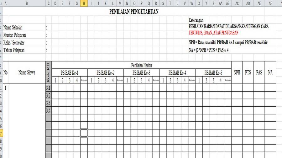 Format Penilaian Harian K13 Untuk SD, SMP, SMA dan SMK sederajat