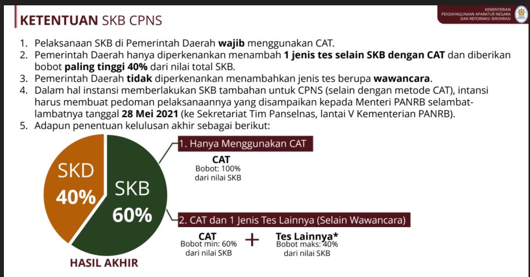 Ketentuan Umum Pelamar CPNS Tahun 2021