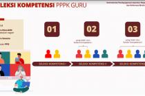 Ini Penjelasan Resmi Alur Seleksi PPPK Guru Tahun 2021
