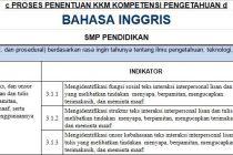 KKM Kelas 8 SMP/MTs Tahun Pelajaran 2021/2022