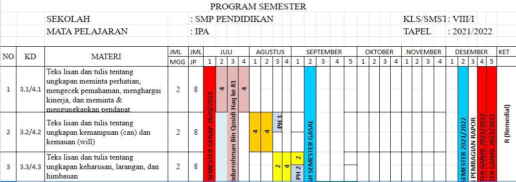 Program Semester Atau Promes 2021/2022 SD,SMP,SMA,SMK