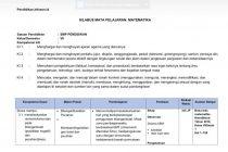 Silabus Kelas 7 SMP/MTs Tahun 2021/2022