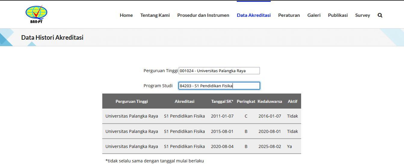 Cara Cek Akreditasi di BAN-PT untuk Syarat Daftar CPNS dan PPPK 2021