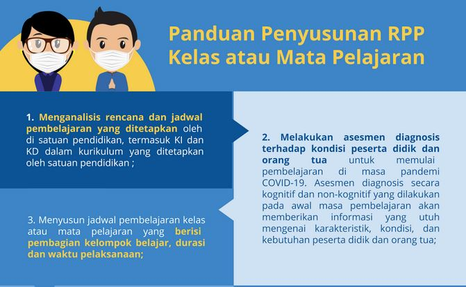 Panduan Penyusunan RPP Terbaru Tahun 2021/2022