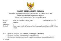Surat Edaran Perpanjangan Jadwal Pendaftaran PPPK Guru di Portal sscasn