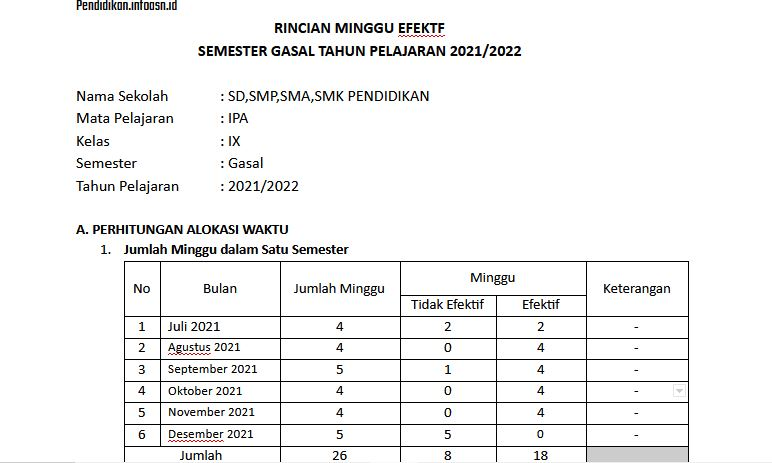 Rincian Minggu Efektif 2021/2022 SD,SMP,SMA,SMK
