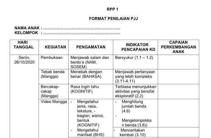 Download Contoh Format Penilaian Siswa Pembelajaran Jarak Jauh (PJJ)