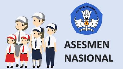 Program Kerja Asesmen Nasional Berbasis Komputer (ANBK) Tahun 2021